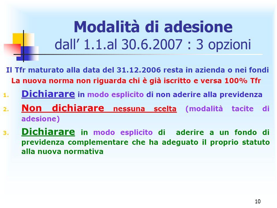 Modalità di adesione dall' 1.1.al 30.6.2007 : 3 opzioni