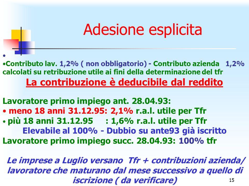 Adesione esplicita La contribuzione è deducibile dal reddito