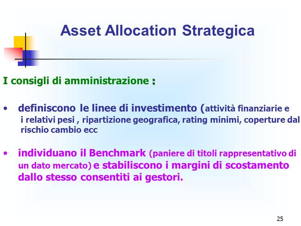 Asset Allocation Strategica