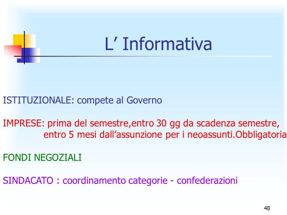 L' Informativa ISTITUZIONALE: compete al Governo