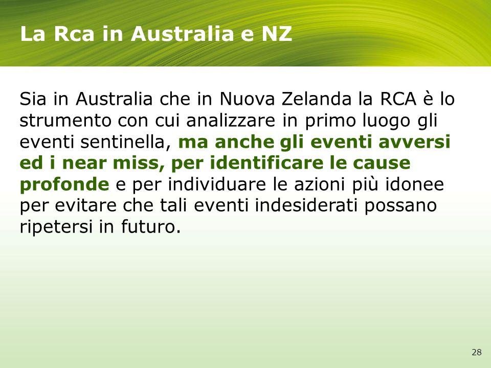 La Rca in Australia e NZ