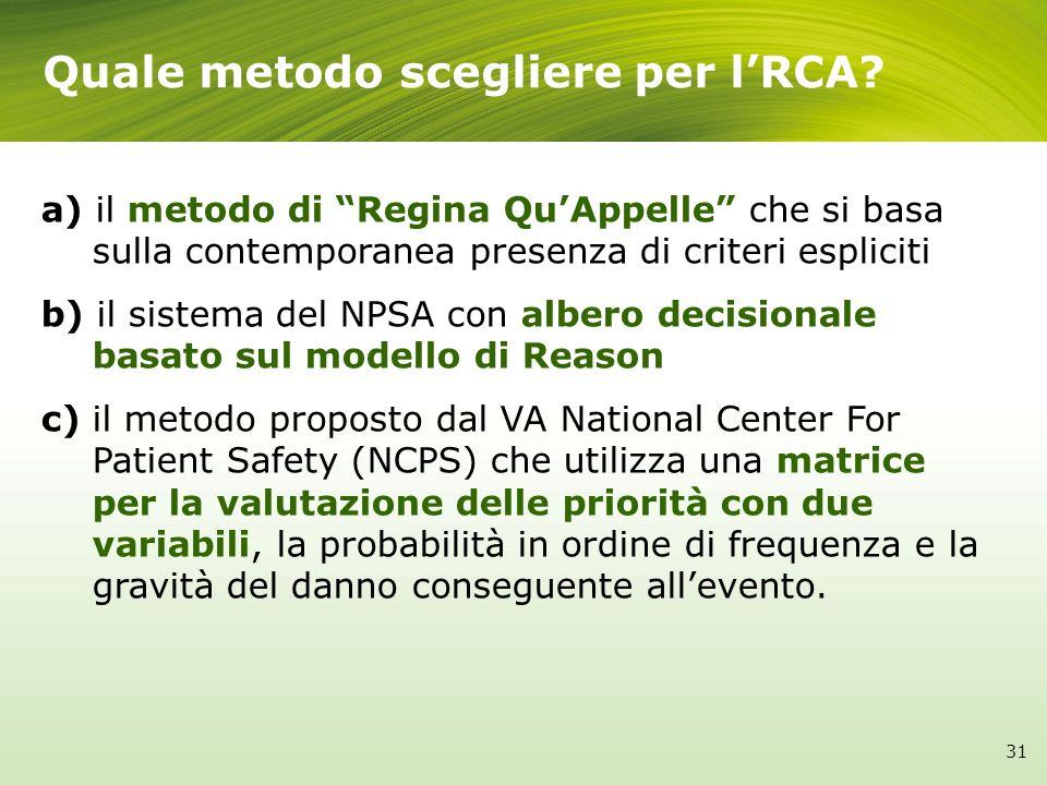 Quale metodo scegliere per l'RCA