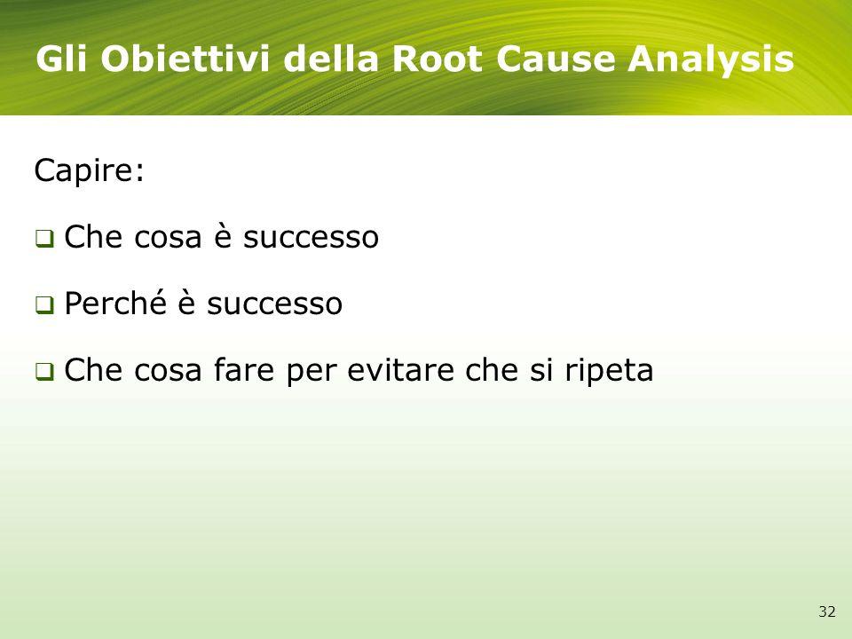 Gli Obiettivi della Root Cause Analysis