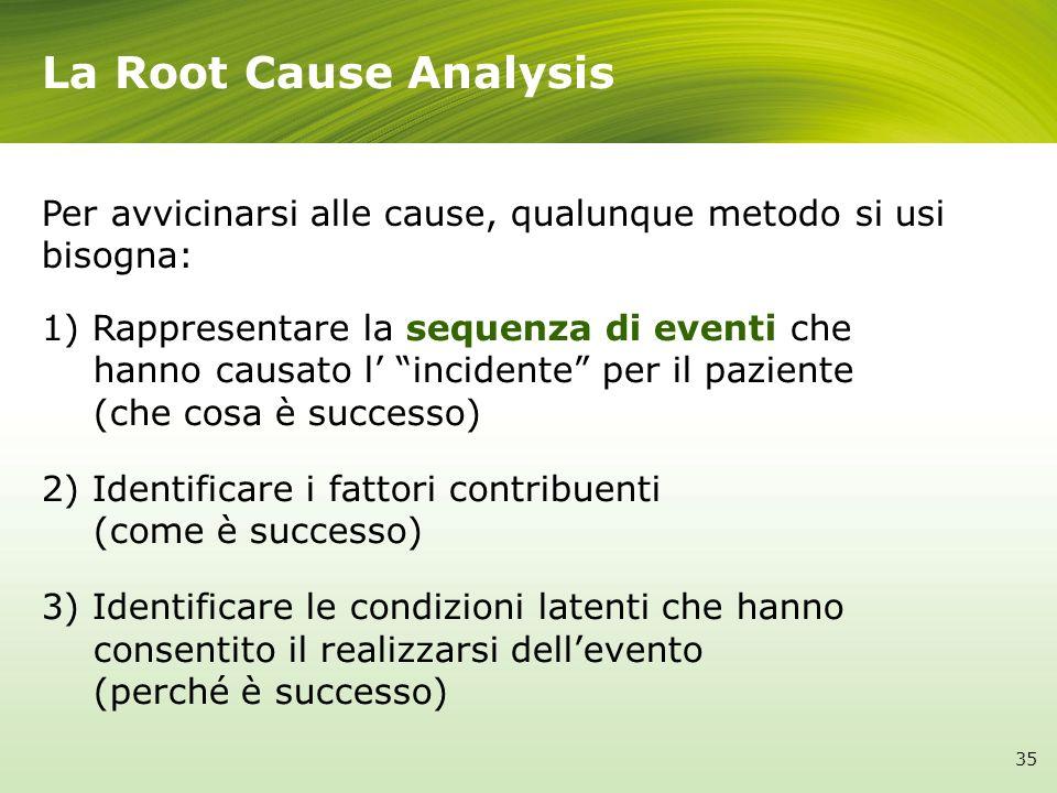La Root Cause Analysis Per avvicinarsi alle cause, qualunque metodo si usi bisogna:
