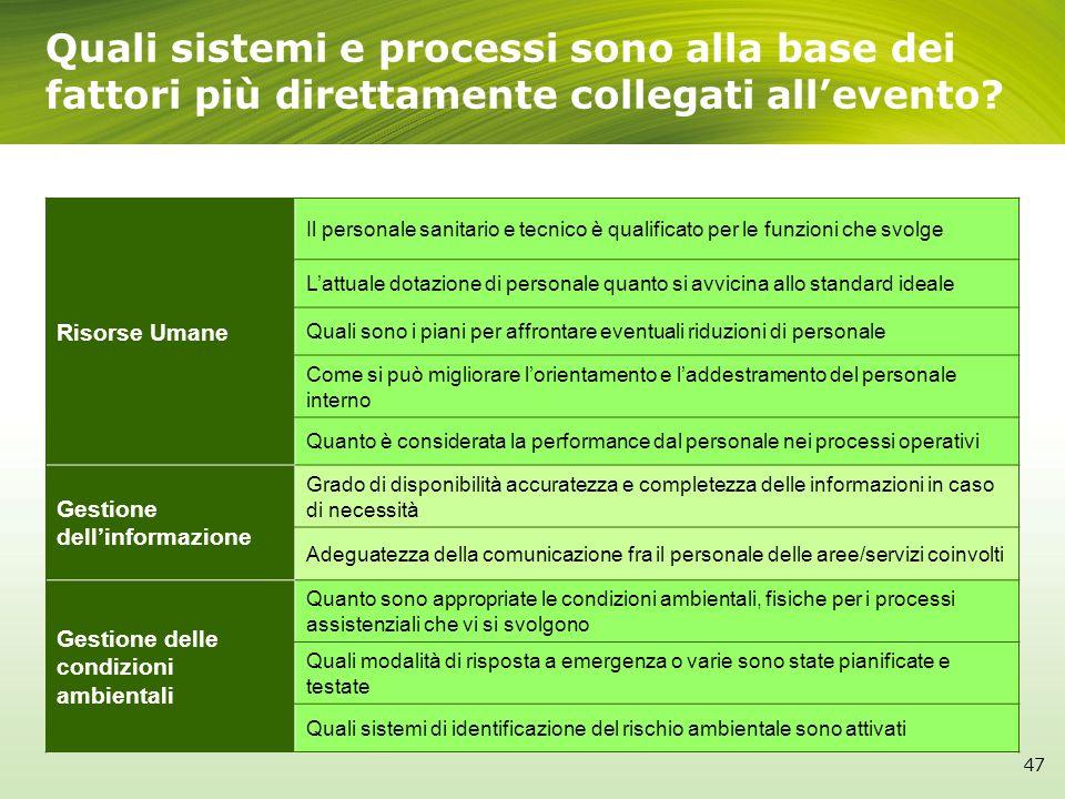 Quali sistemi e processi sono alla base dei fattori più direttamente collegati all'evento