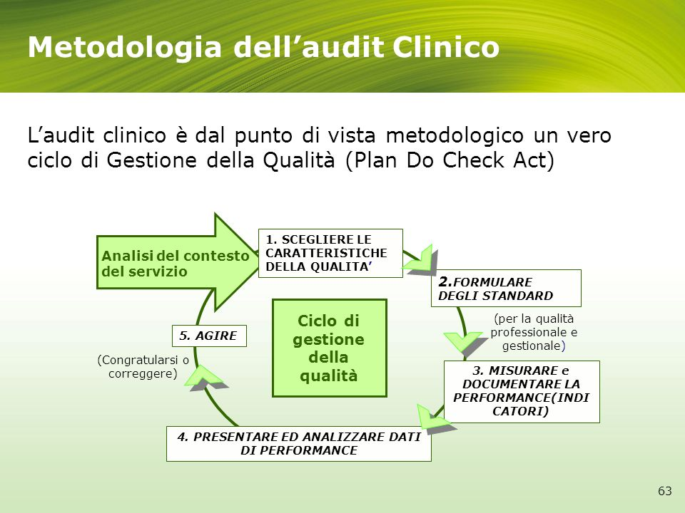 Metodologia dell'audit Clinico
