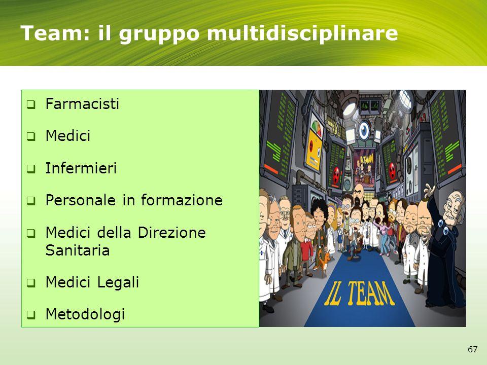 Team: il gruppo multidisciplinare