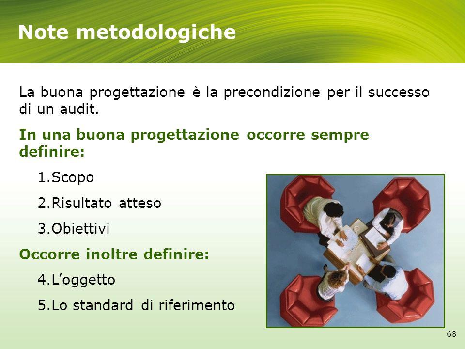 Note metodologiche La buona progettazione è la precondizione per il successo di un audit. In una buona progettazione occorre sempre definire: