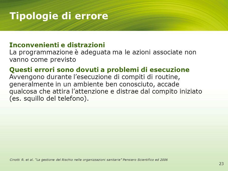 Tipologie di errore Inconvenienti e distrazioni La programmazione è adeguata ma le azioni associate non vanno come previsto.