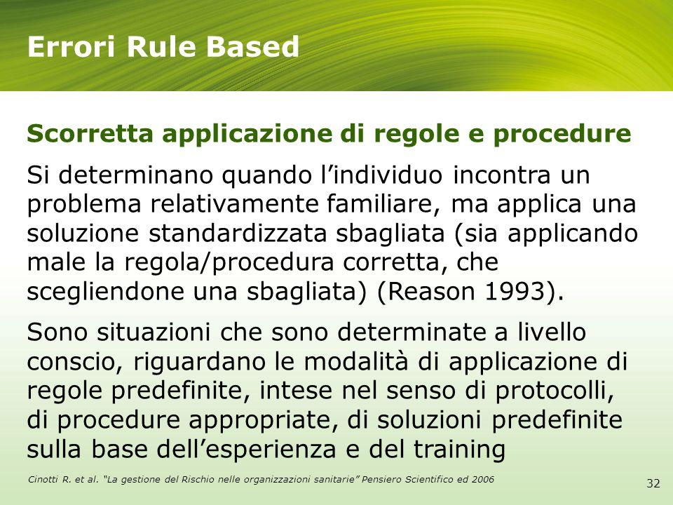 Errori Rule Based Scorretta applicazione di regole e procedure