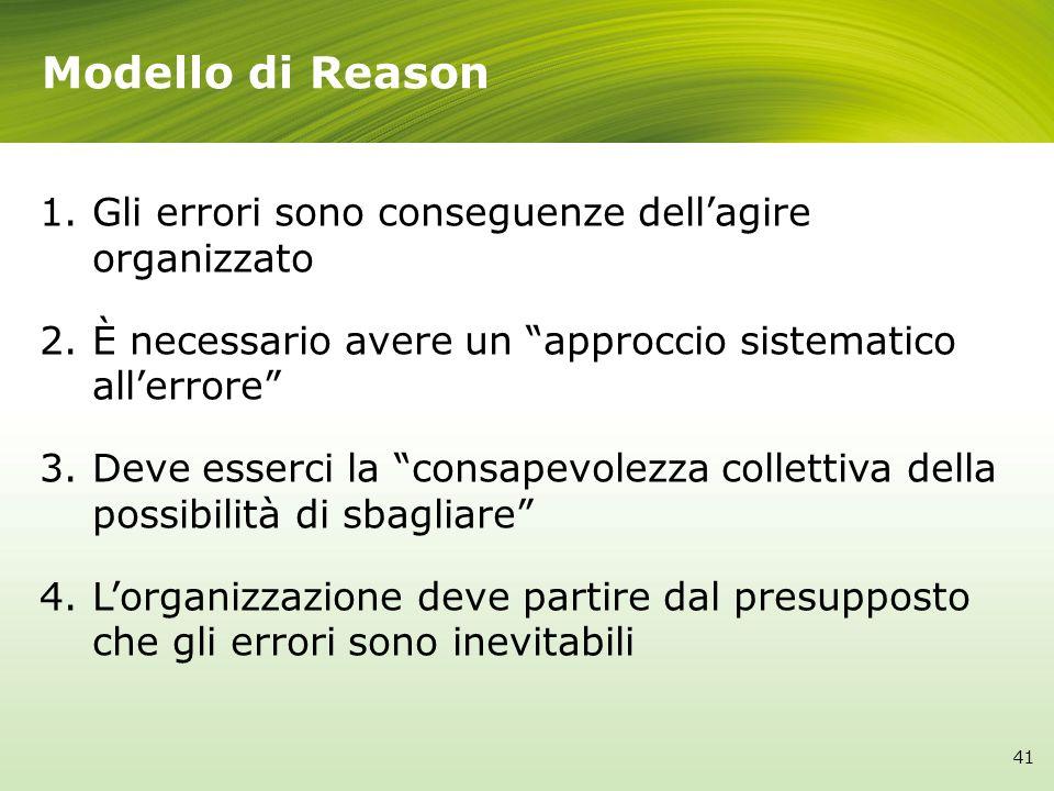 Modello di Reason Gli errori sono conseguenze dell'agire organizzato