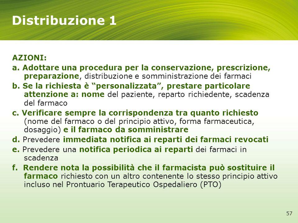 Distribuzione 1 AZIONI: