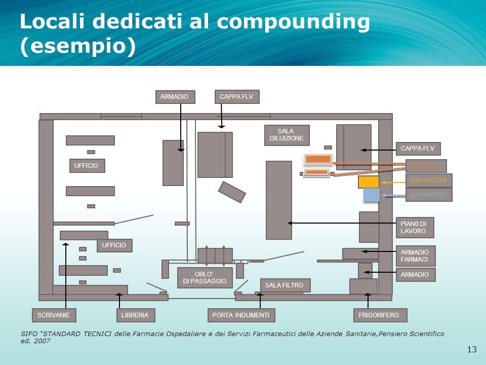 Locali dedicati al compounding (esempio)