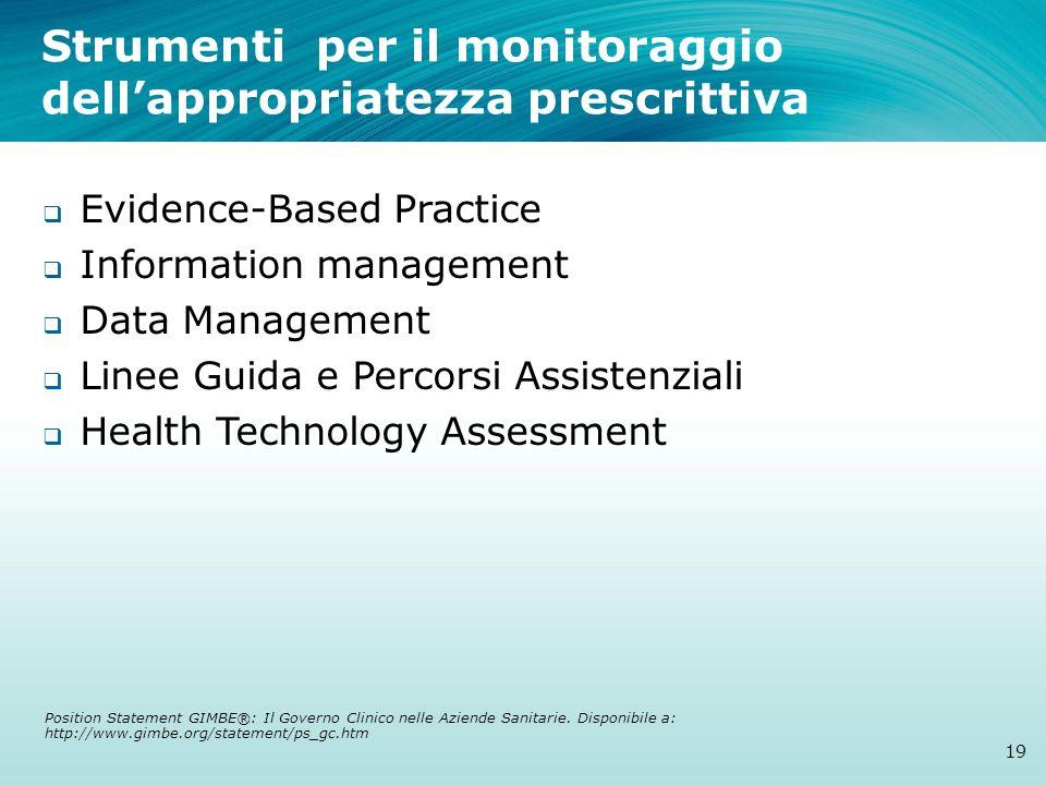 Strumenti per il monitoraggio dell'appropriatezza prescrittiva