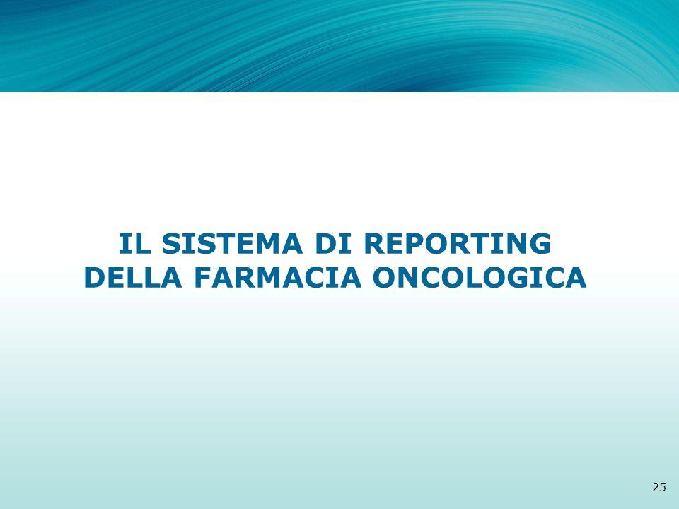 IL SISTEMA DI REPORTING DELLA FARMACIA ONCOLOGICA