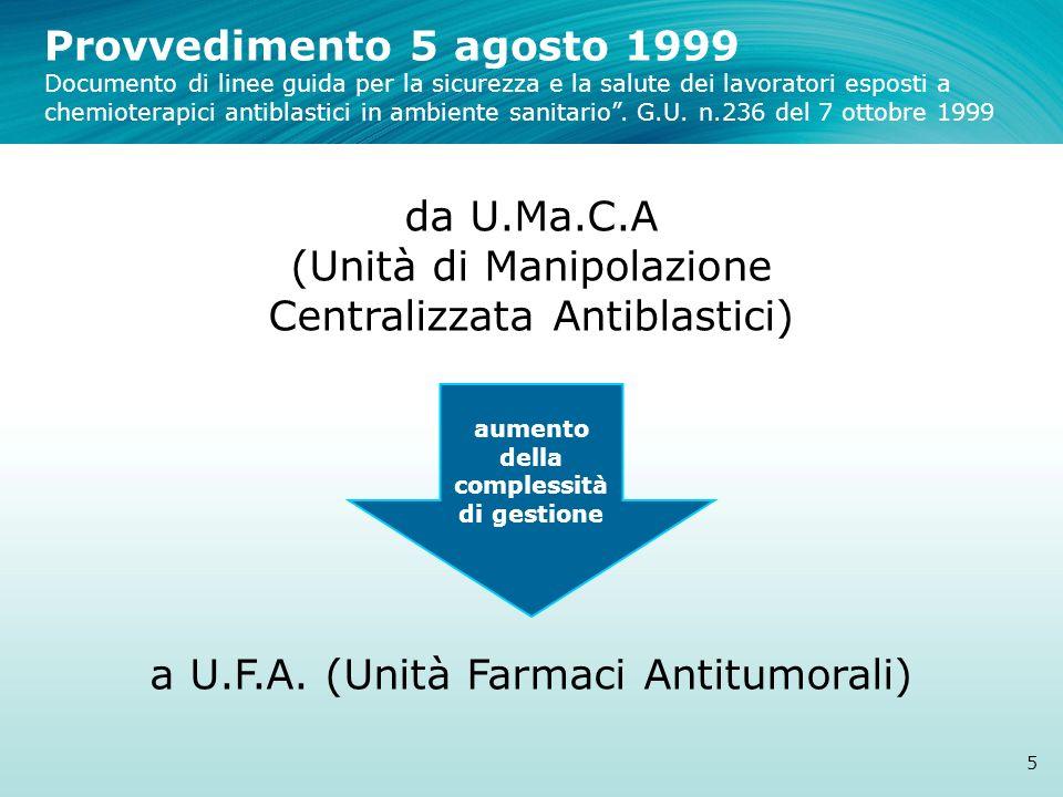aumento della complessità di gestione