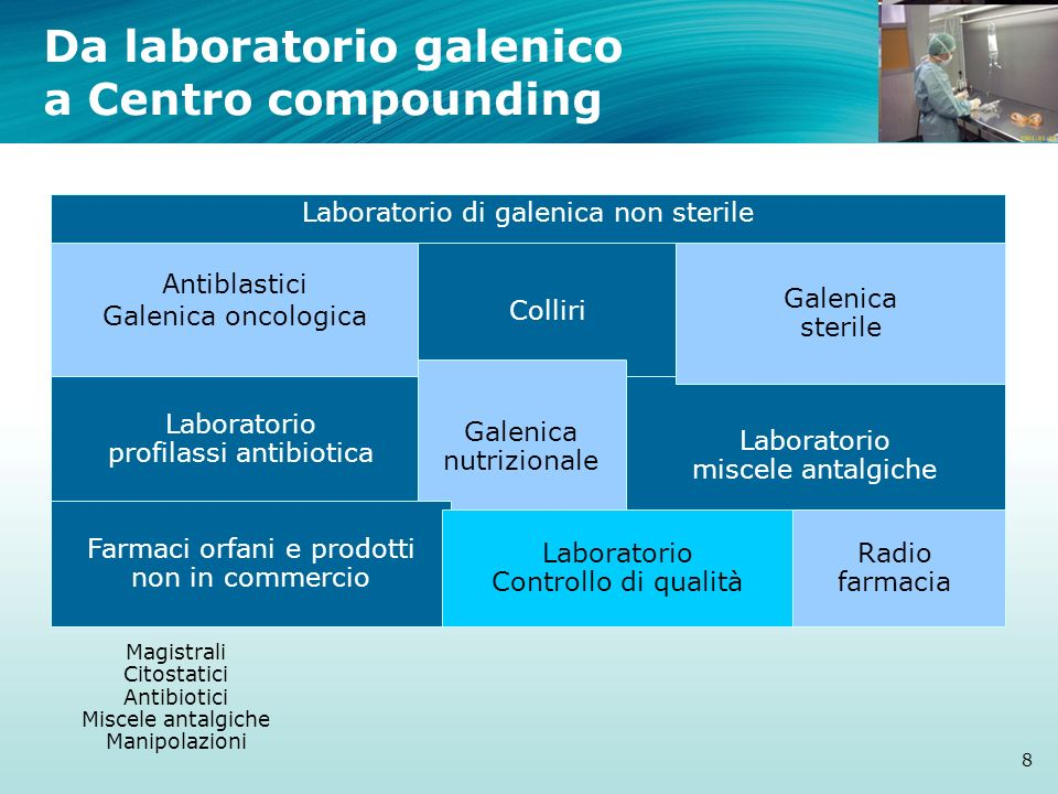 Da laboratorio galenico a Centro compounding