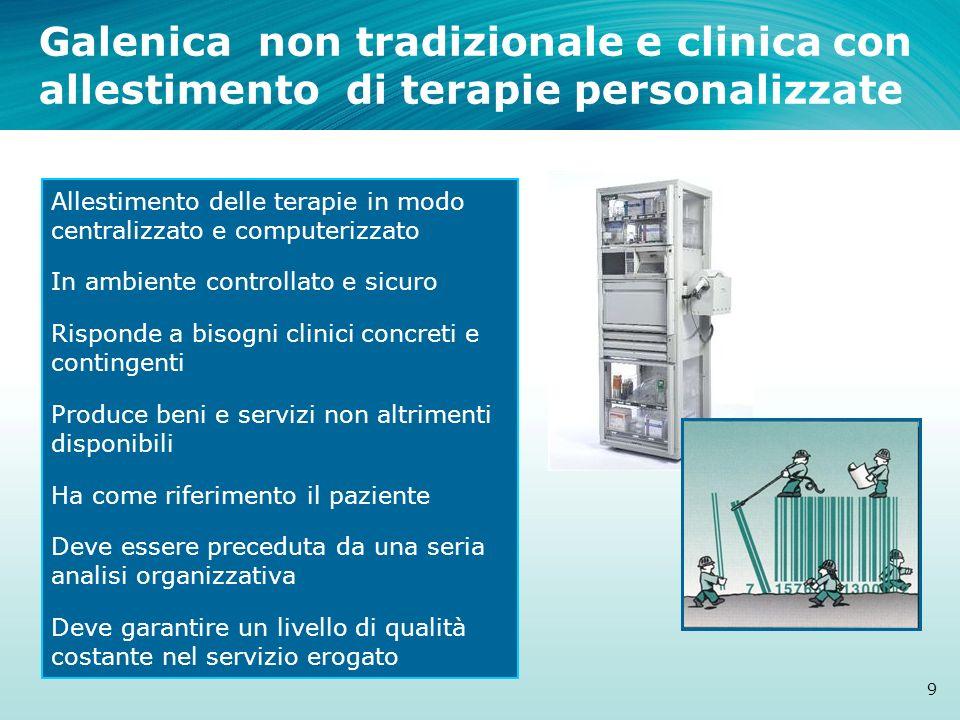 Galenica non tradizionale e clinica con allestimento di terapie personalizzate
