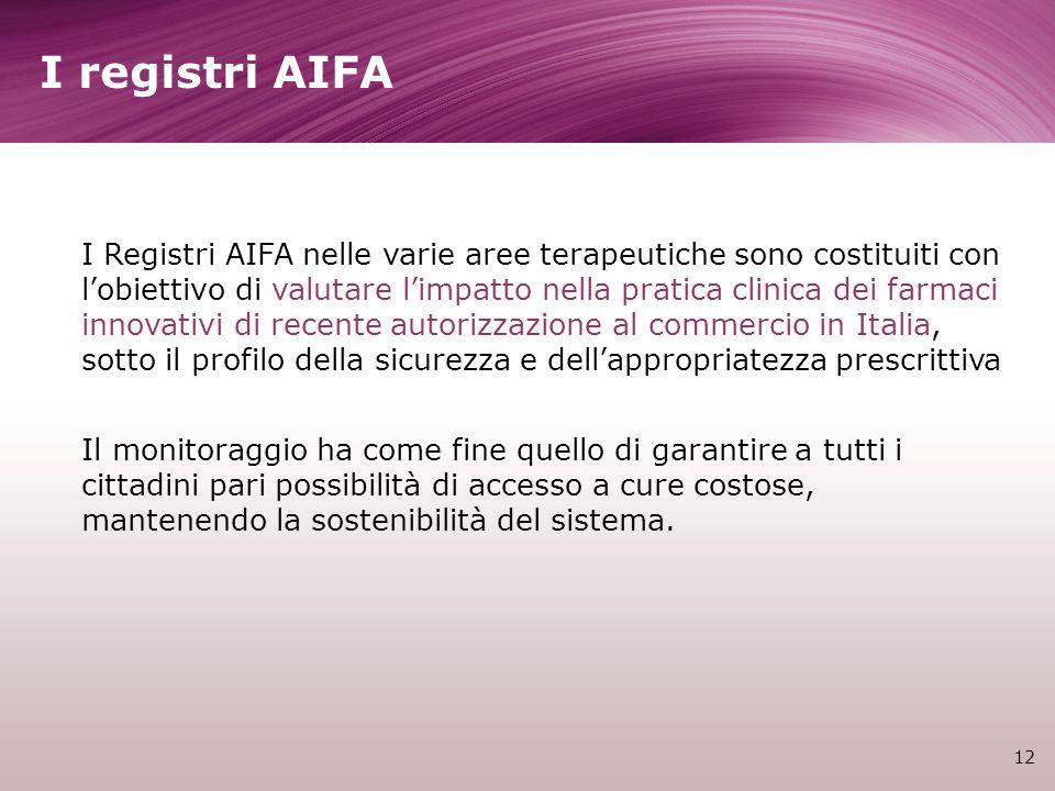 I registri AIFA