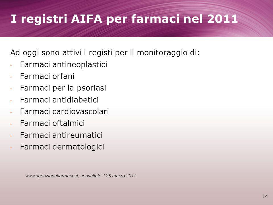 I registri AIFA per farmaci nel 2011
