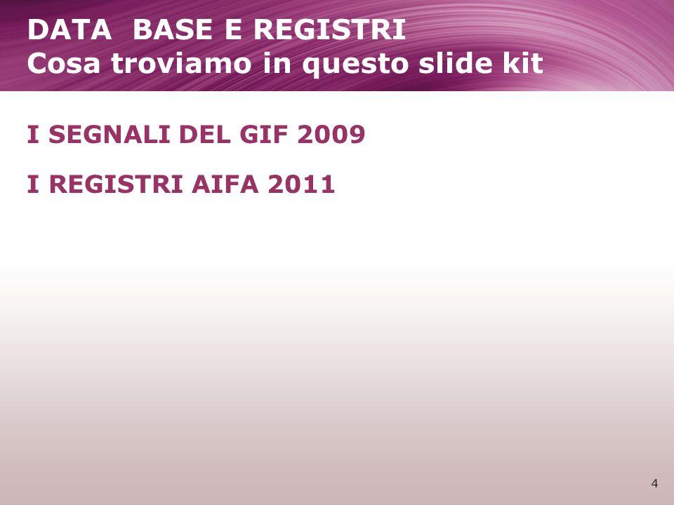 DATA BASE E REGISTRI Cosa troviamo in questo slide kit