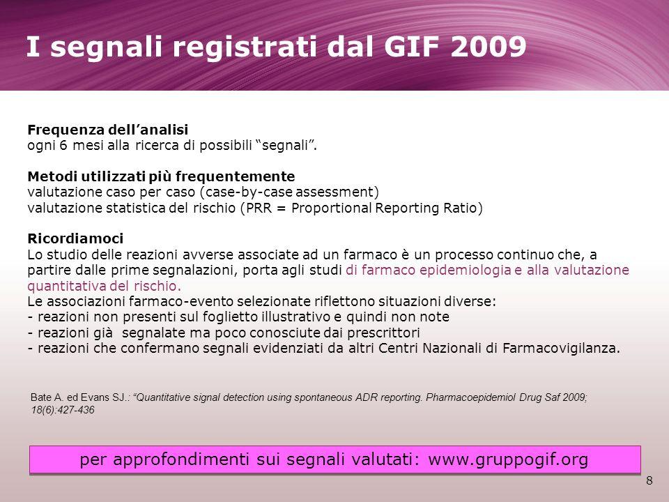 I segnali registrati dal GIF 2009