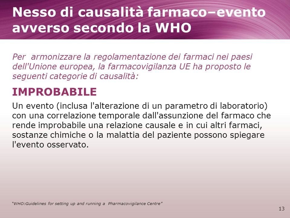 Nesso di causalità farmaco–evento avverso secondo la WHO