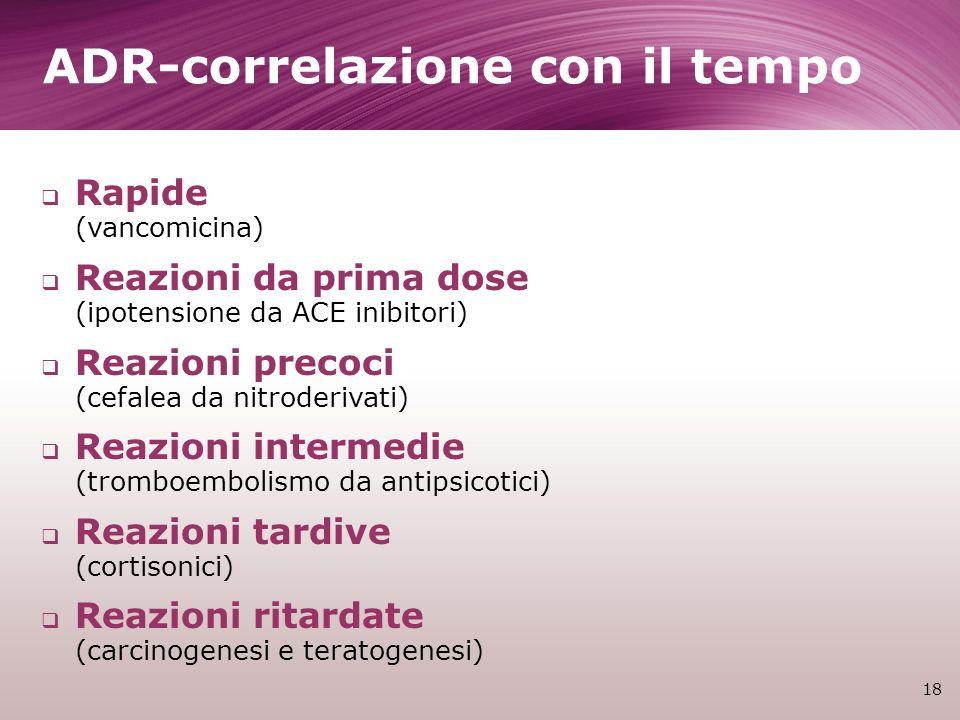 ADR-correlazione con il tempo