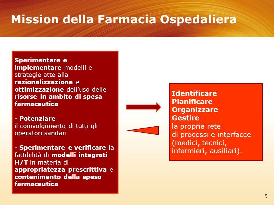 Mission della Farmacia Ospedaliera