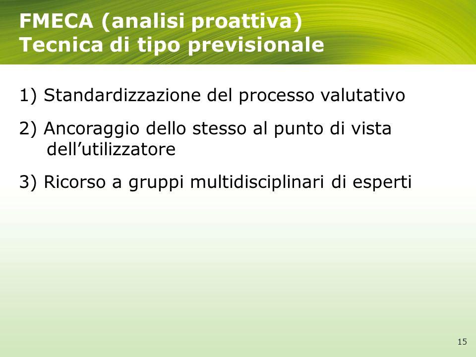 FMECA (analisi proattiva) Tecnica di tipo previsionale