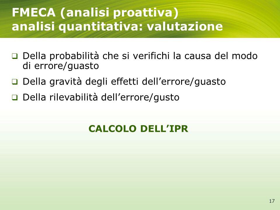 FMECA (analisi proattiva) analisi quantitativa: valutazione