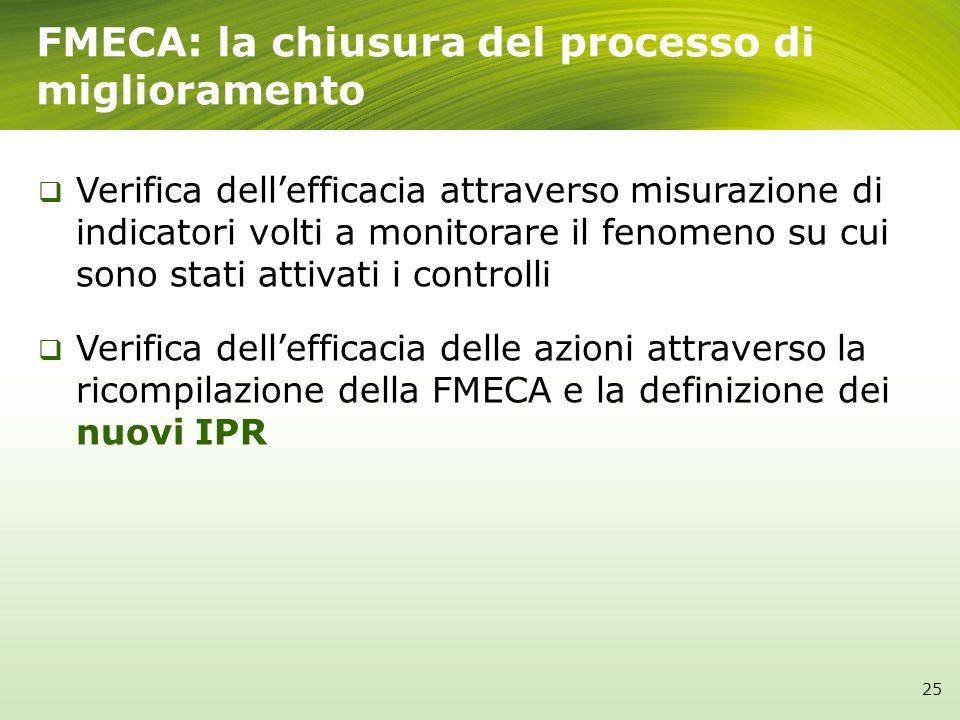 FMECA: la chiusura del processo di miglioramento