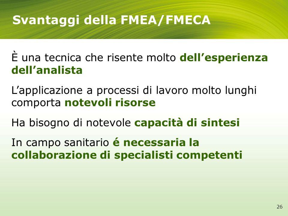 Svantaggi della FMEA/FMECA