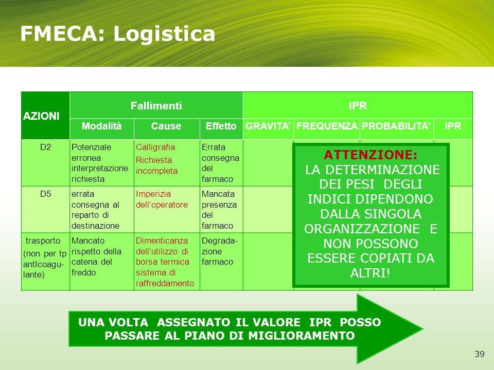 FMECA: Logistica ATTENZIONE: