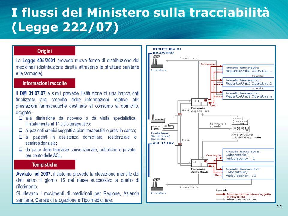 I flussi del Ministero sulla tracciabilità (Legge 222/07)