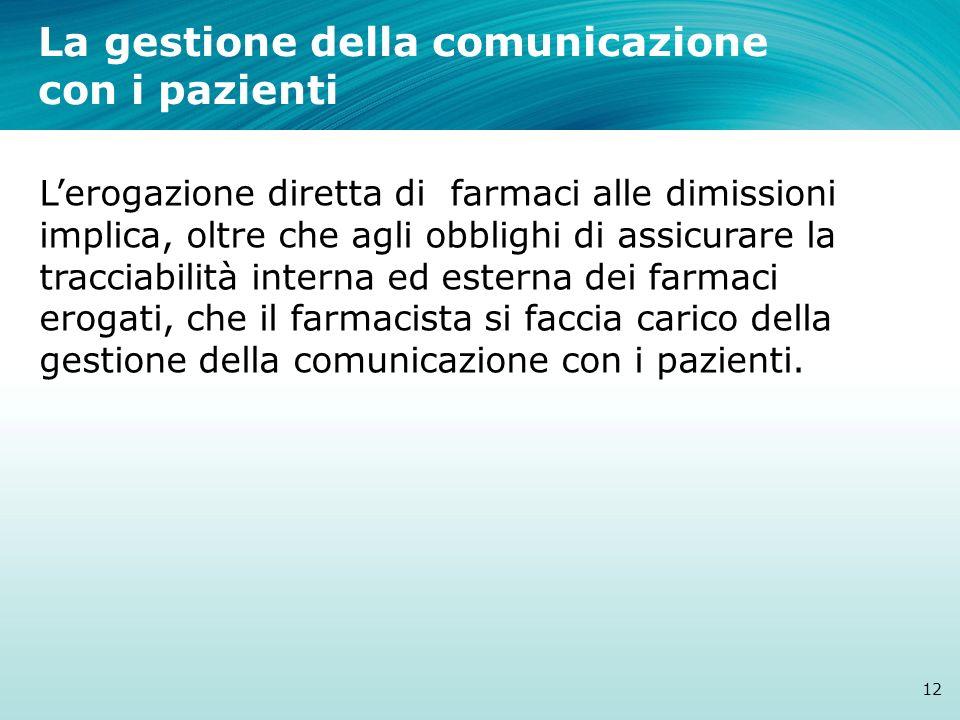 La gestione della comunicazione con i pazienti