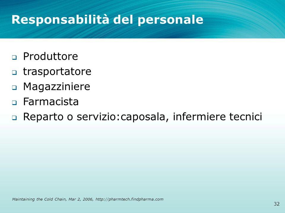 Responsabilità del personale