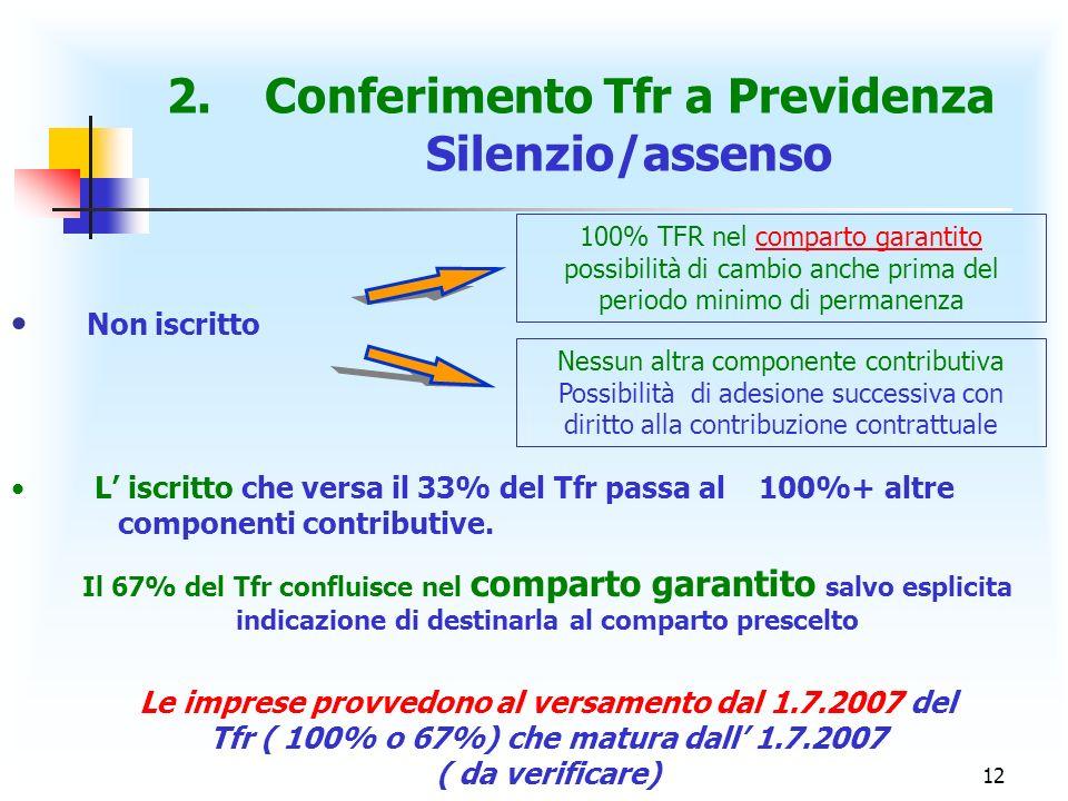 Conferimento Tfr a Previdenza Silenzio/assenso
