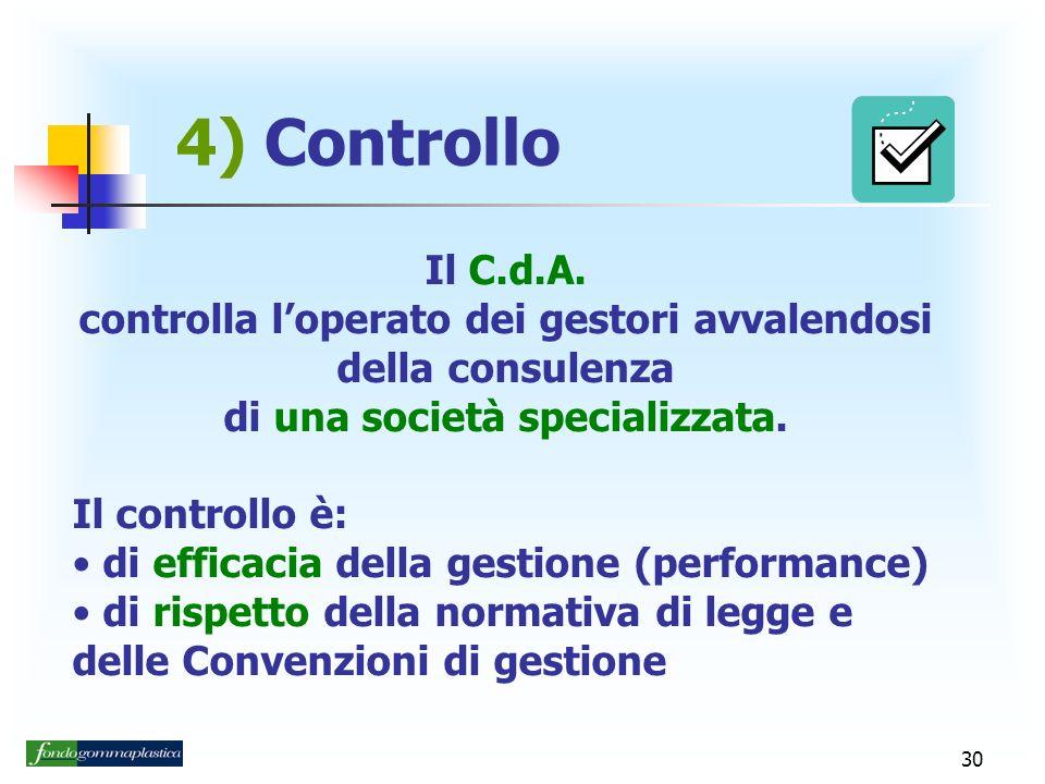 4) Controllo Il C.d.A. controlla l'operato dei gestori avvalendosi della consulenza. di una società specializzata.
