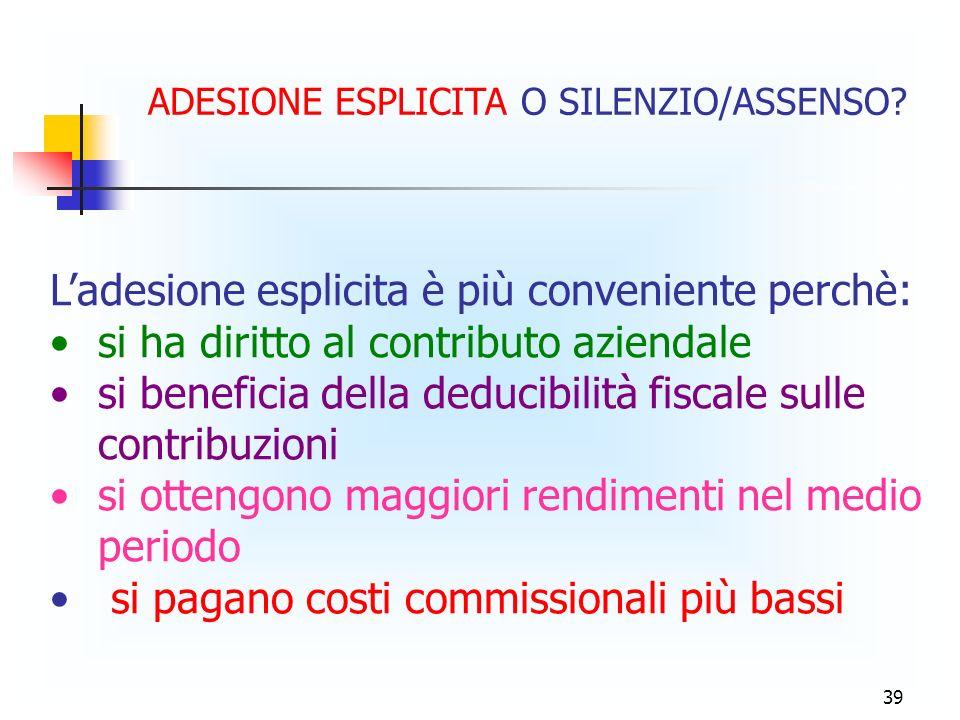 ADESIONE ESPLICITA O SILENZIO/ASSENSO