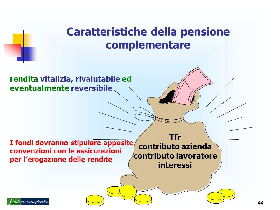 Caratteristiche della pensione complementare contributo lavoratore