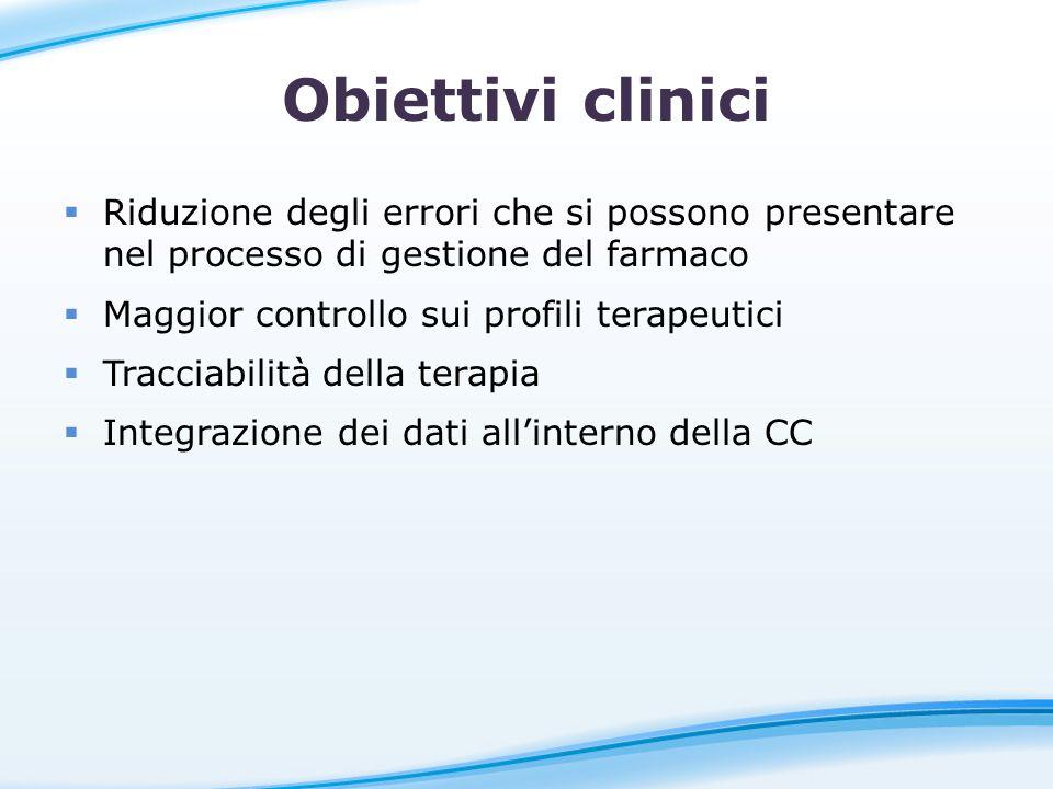 Obiettivi clinici Riduzione degli errori che si possono presentare nel processo di gestione del farmaco.