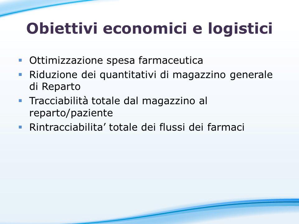 Obiettivi economici e logistici