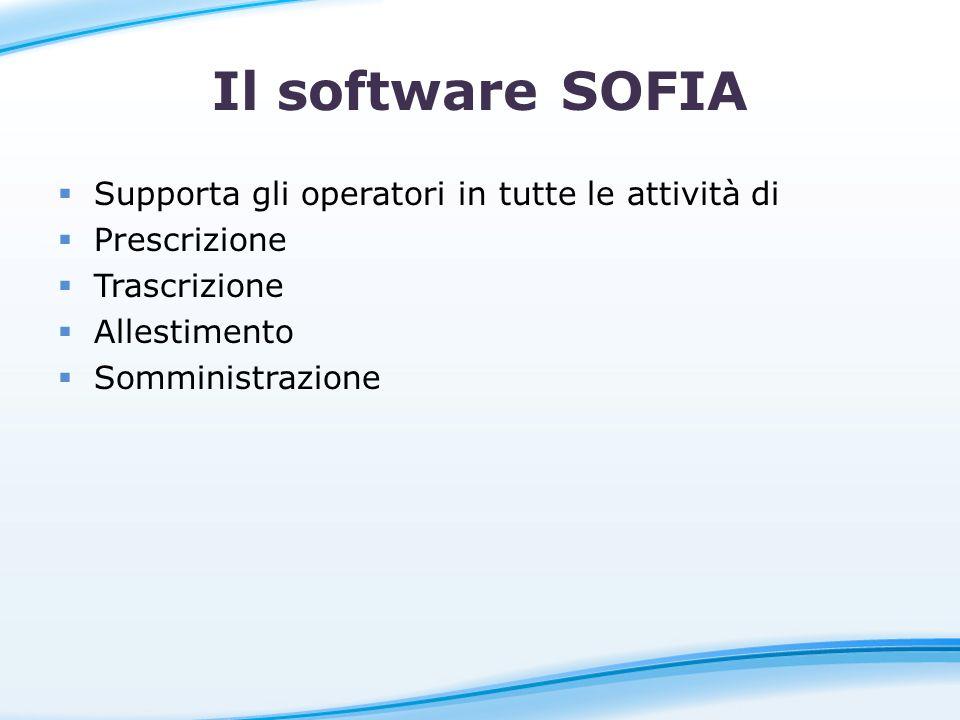 Il software SOFIA Supporta gli operatori in tutte le attività di