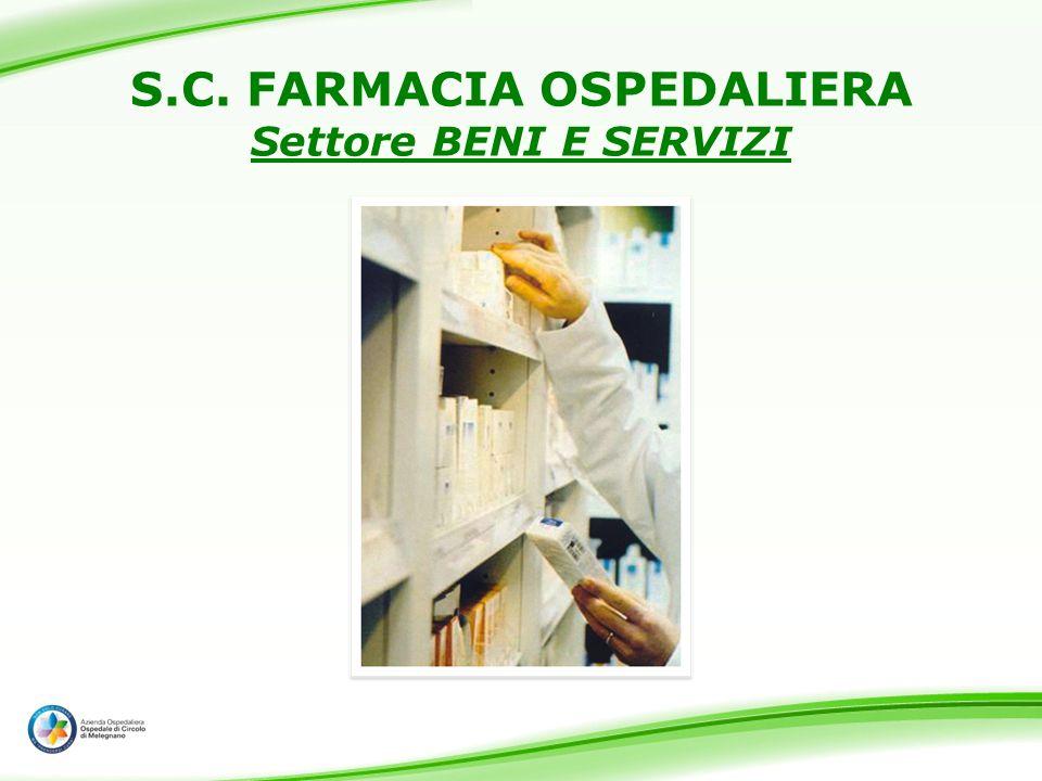 S.C. FARMACIA OSPEDALIERA Settore BENI E SERVIZI