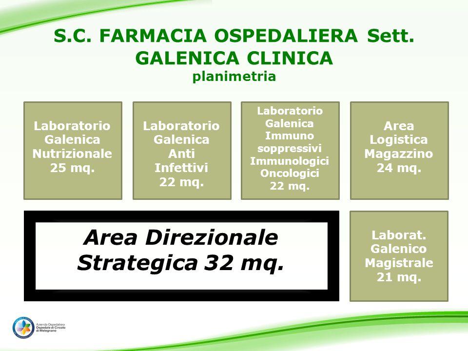 S.C. FARMACIA OSPEDALIERA Sett. GALENICA CLINICA planimetria