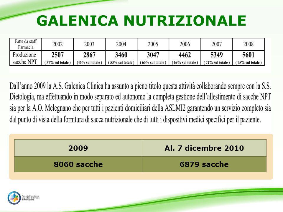 GALENICA NUTRIZIONALE