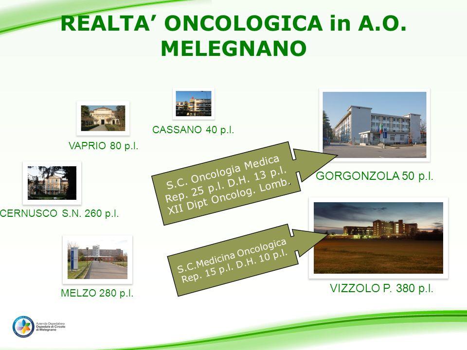 REALTA' ONCOLOGICA in A.O. MELEGNANO
