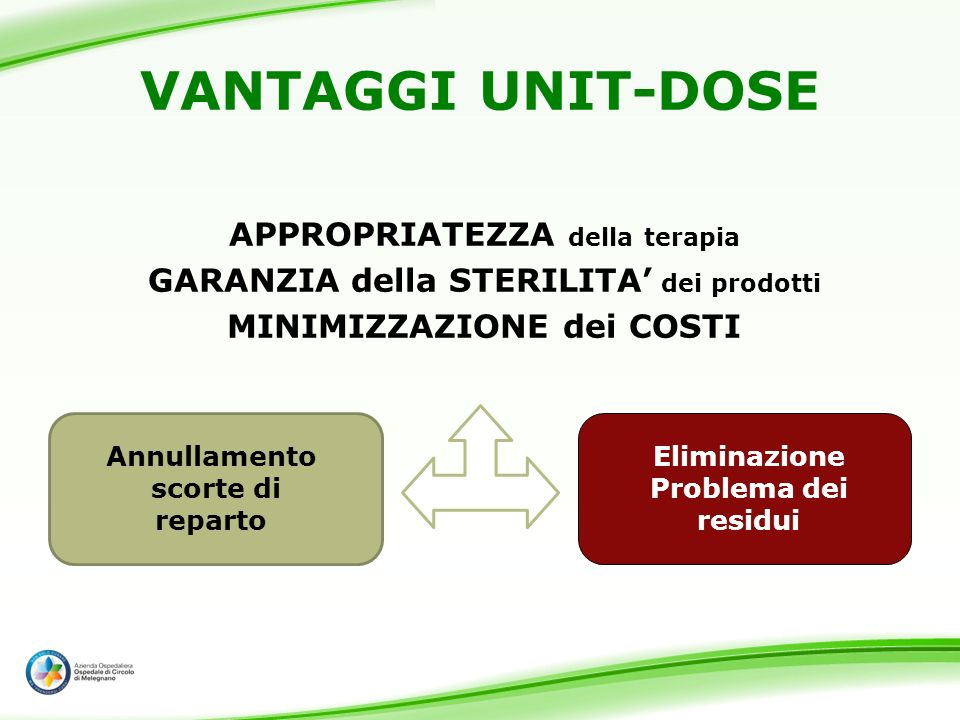 VANTAGGI UNIT-DOSE APPROPRIATEZZA della terapia GARANZIA della STERILITA' dei prodotti MINIMIZZAZIONE dei COSTI