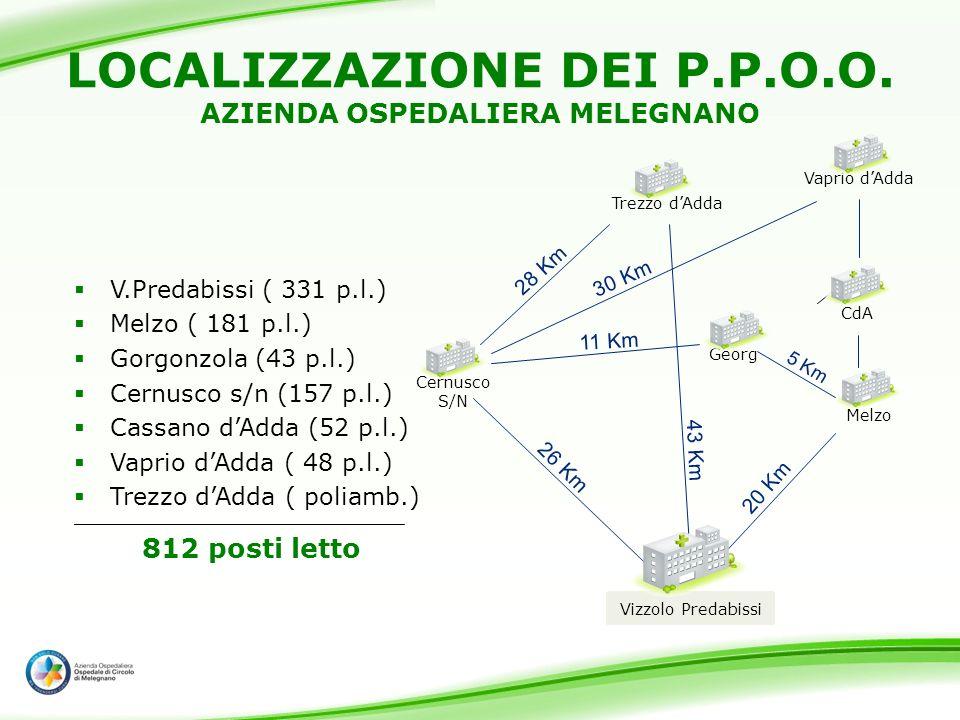 LOCALIZZAZIONE DEI P.P.O.O. AZIENDA OSPEDALIERA MELEGNANO